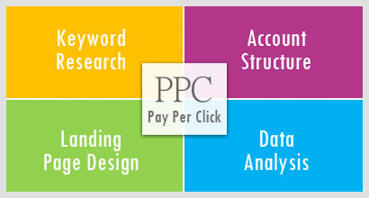 PPC courses in Oxford